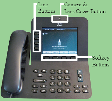 Cisco 8945 phone with Line, Camera, and Softkey Button labels